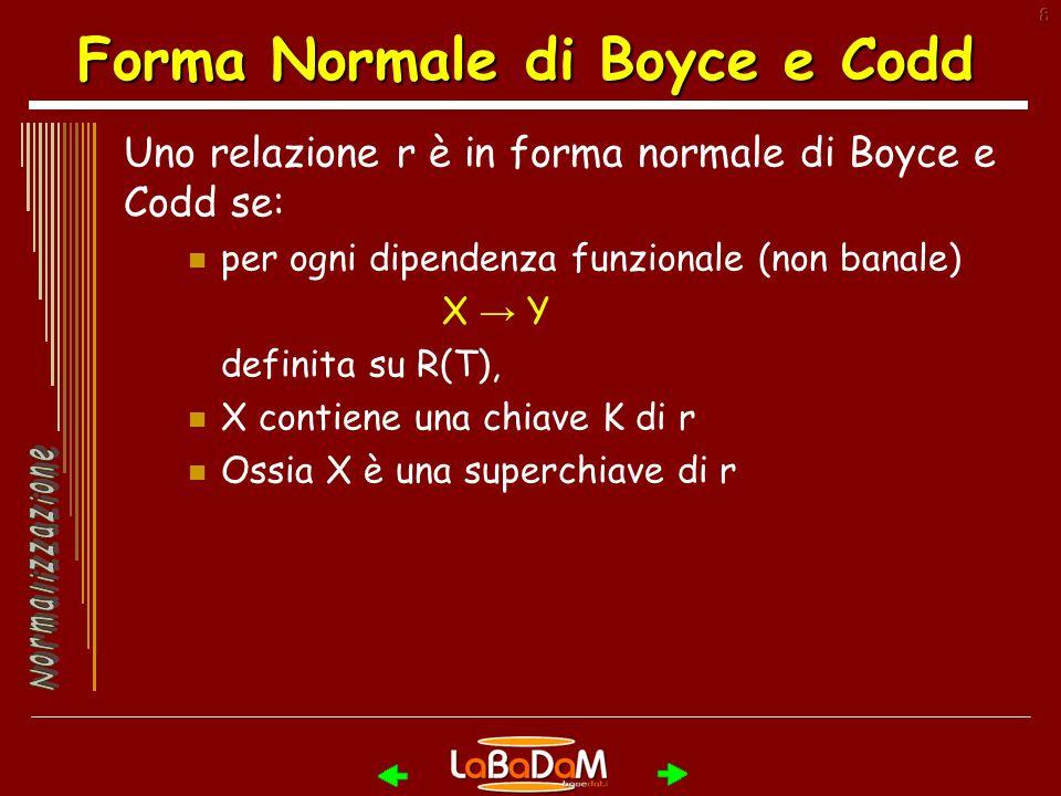 Forma Normale di Boyce e Codd
