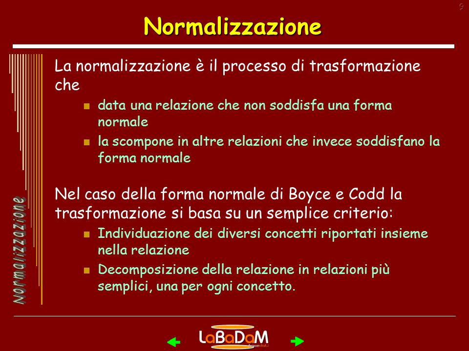 Normalizzazione La normalizzazione è il processo di trasformazione che