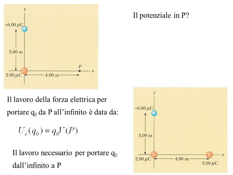 Il potenziale in P Il lavoro della forza elettrica per portare q0 da P all'infinito è data da: