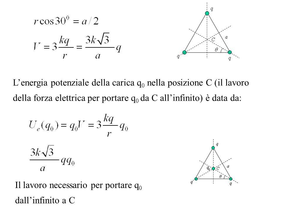 L'energia potenziale della carica q0 nella posizione C (il lavoro della forza elettrica per portare q0 da C all'infinito) è data da: