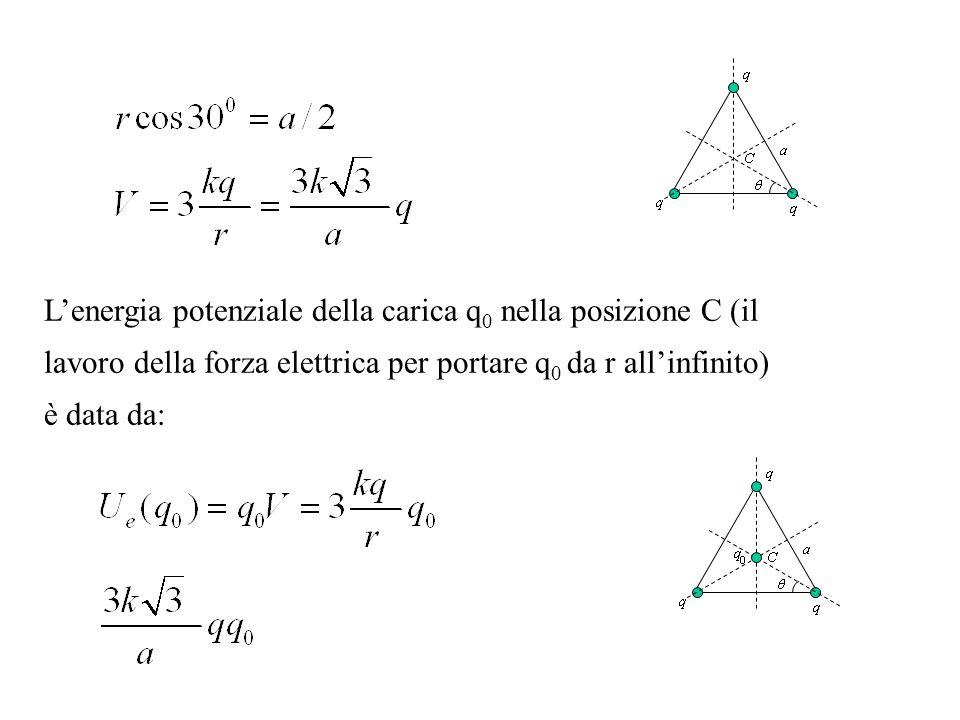 L'energia potenziale della carica q0 nella posizione C (il lavoro della forza elettrica per portare q0 da r all'infinito) è data da: