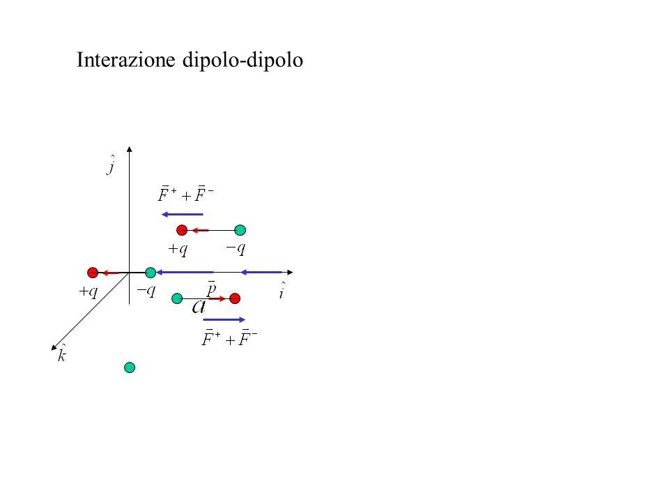 Interazione dipolo-dipolo