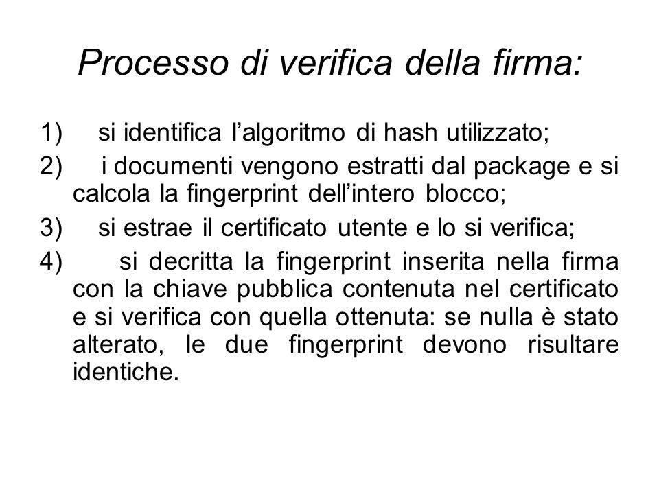 Processo di verifica della firma: