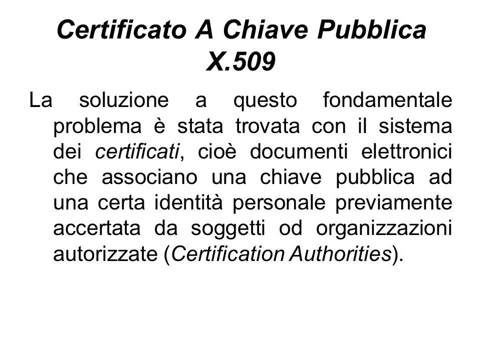Certificato A Chiave Pubblica X.509