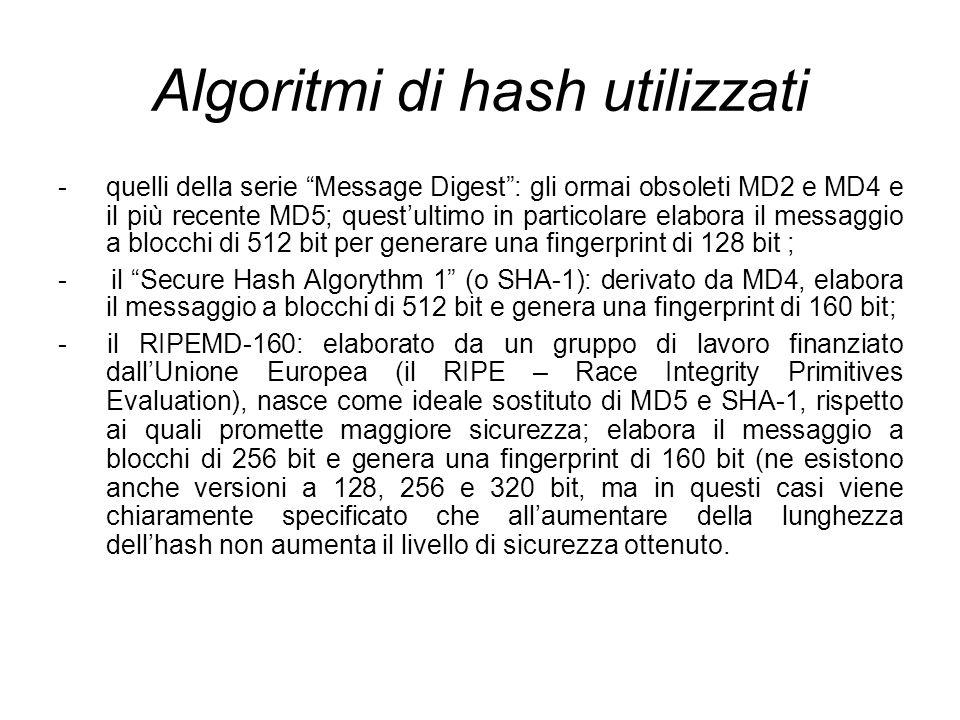 Algoritmi di hash utilizzati