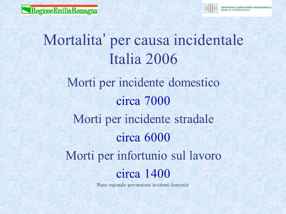Mortalita' per causa incidentale Italia 2006