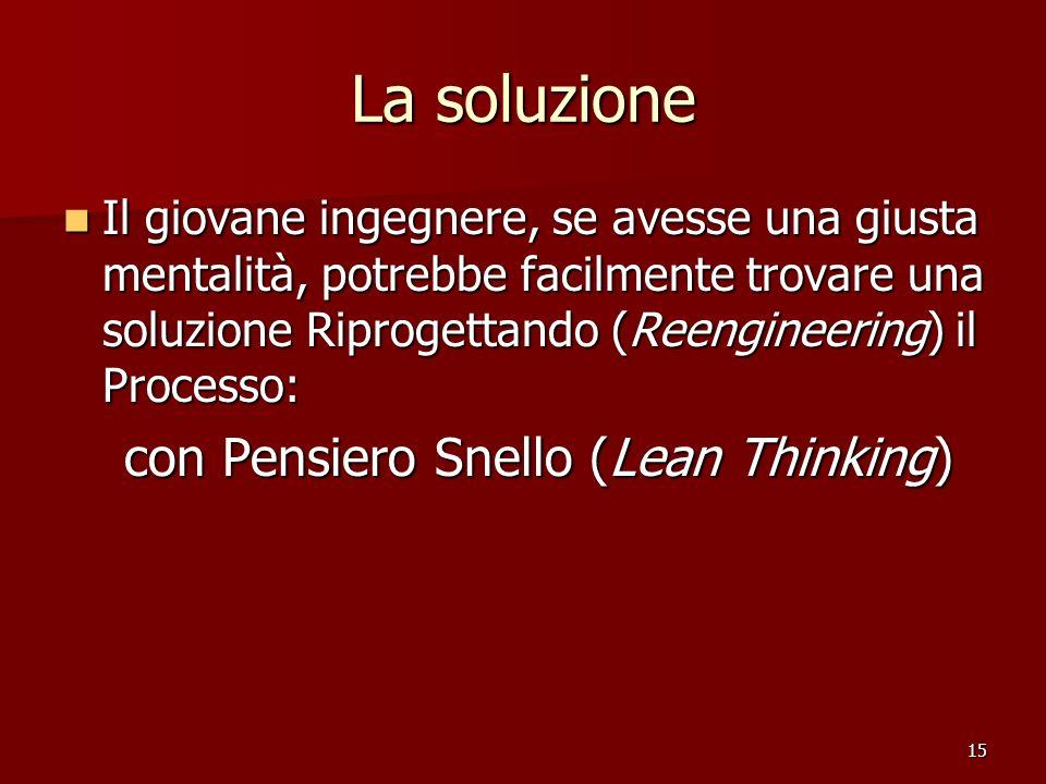 con Pensiero Snello (Lean Thinking)