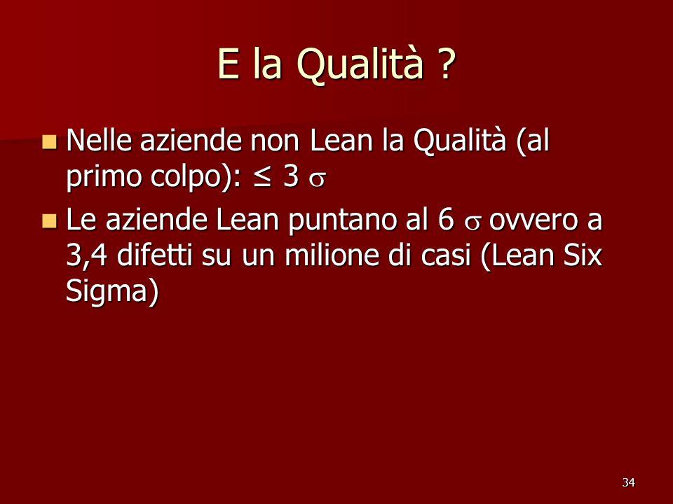 E la Qualità Nelle aziende non Lean la Qualità (al primo colpo): ≤ 3 s.