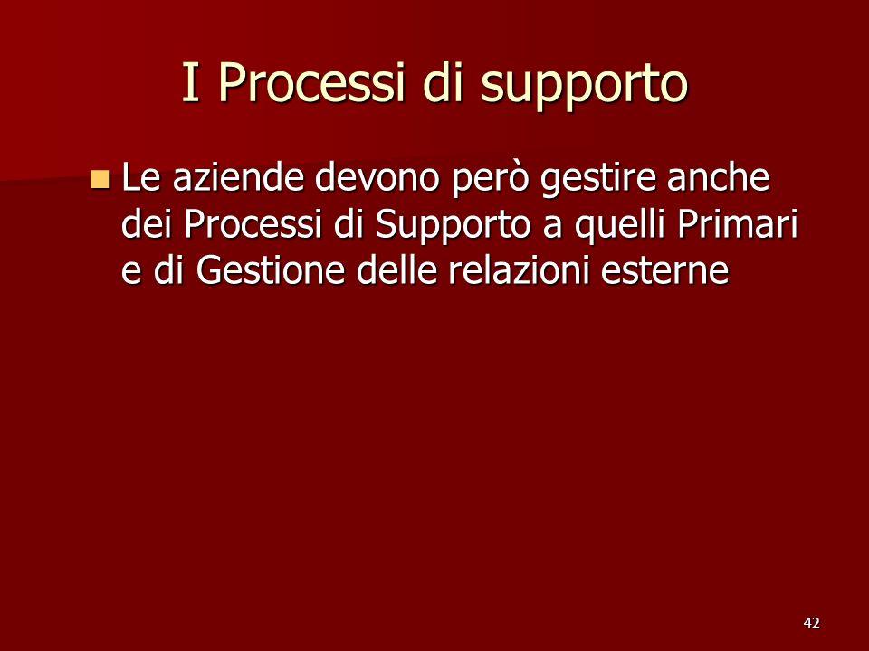 I Processi di supporto Le aziende devono però gestire anche dei Processi di Supporto a quelli Primari e di Gestione delle relazioni esterne.