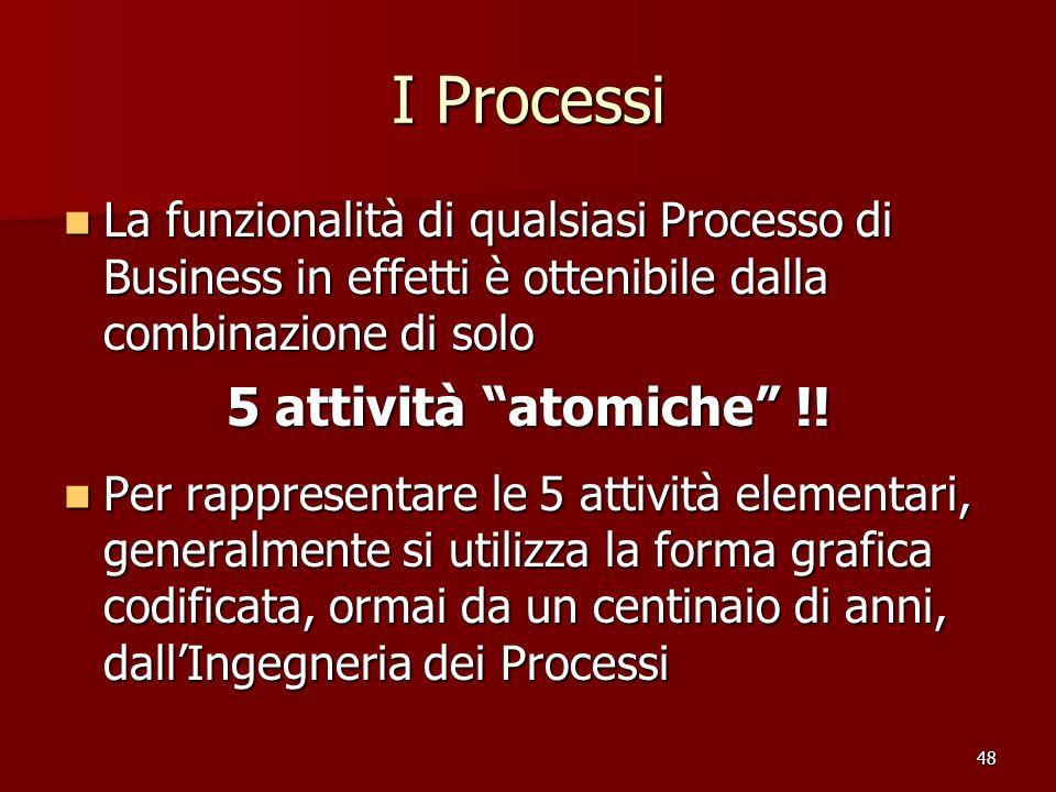 I Processi 5 attività atomiche !!