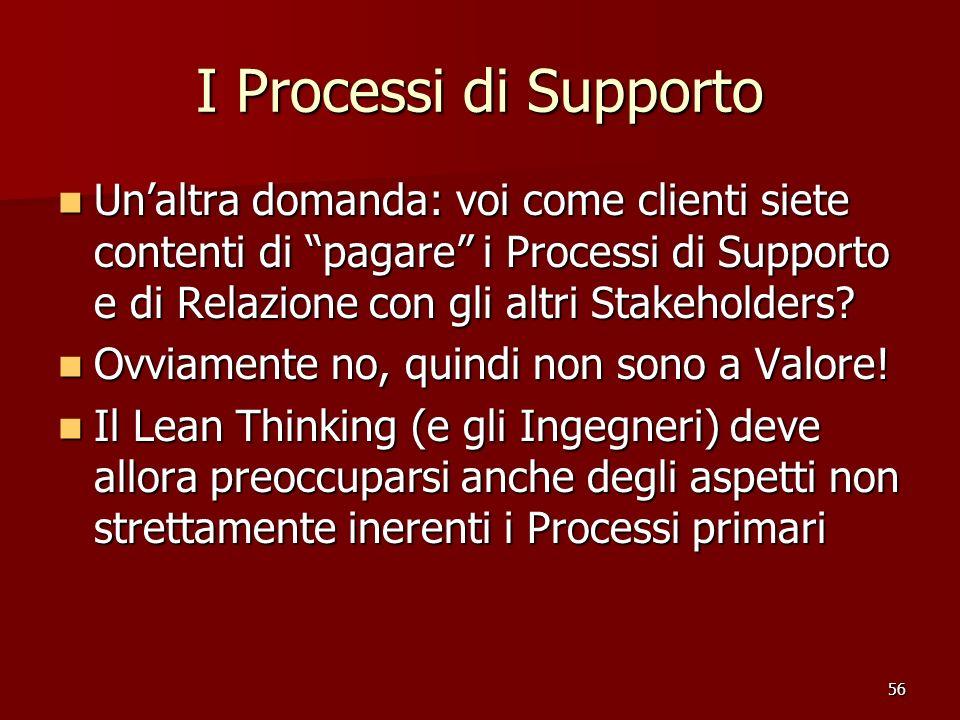 I Processi di Supporto