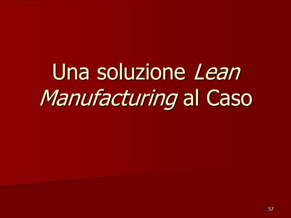 Una soluzione Lean Manufacturing al Caso