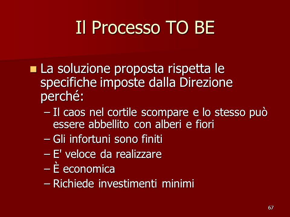 Il Processo TO BE La soluzione proposta rispetta le specifiche imposte dalla Direzione perché: