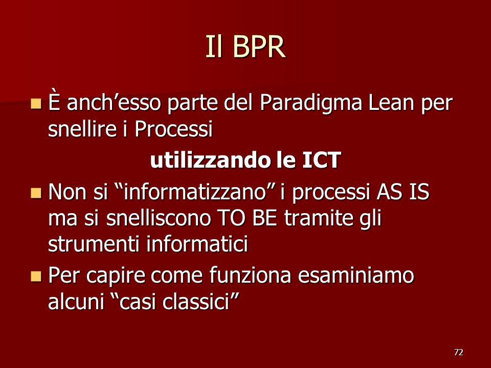 Il BPR È anch'esso parte del Paradigma Lean per snellire i Processi