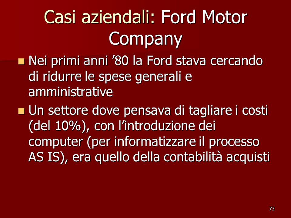 Casi aziendali: Ford Motor Company