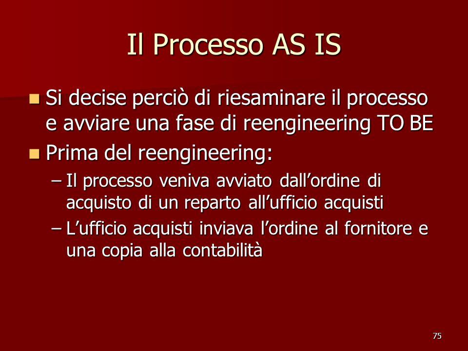 Il Processo AS IS Si decise perciò di riesaminare il processo e avviare una fase di reengineering TO BE.
