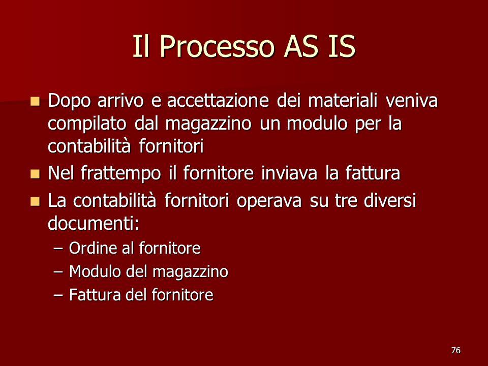 Il Processo AS IS Dopo arrivo e accettazione dei materiali veniva compilato dal magazzino un modulo per la contabilità fornitori.