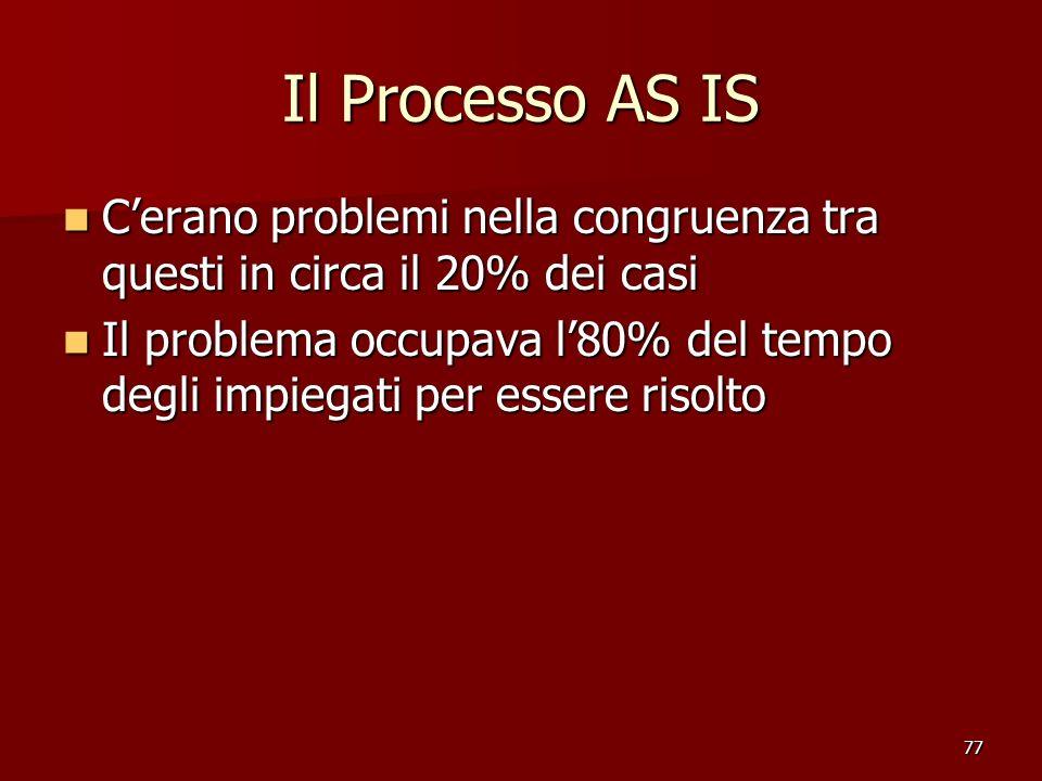 Il Processo AS IS C'erano problemi nella congruenza tra questi in circa il 20% dei casi.