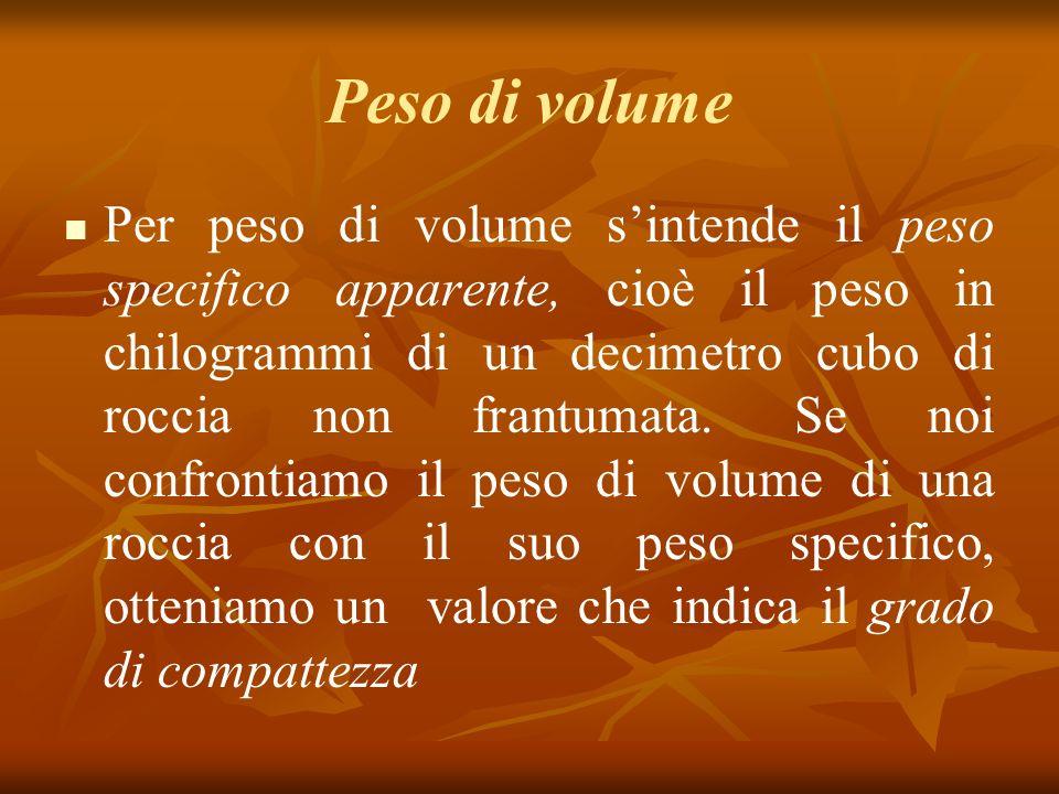 Peso di volume