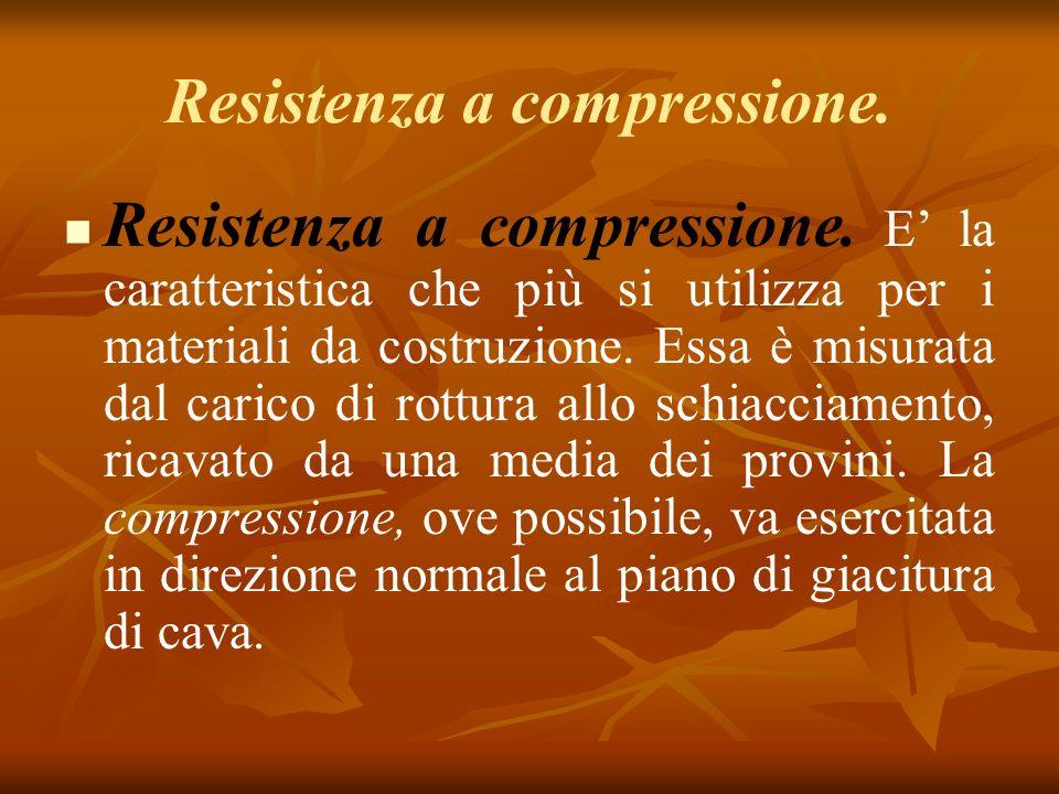 Resistenza a compressione.