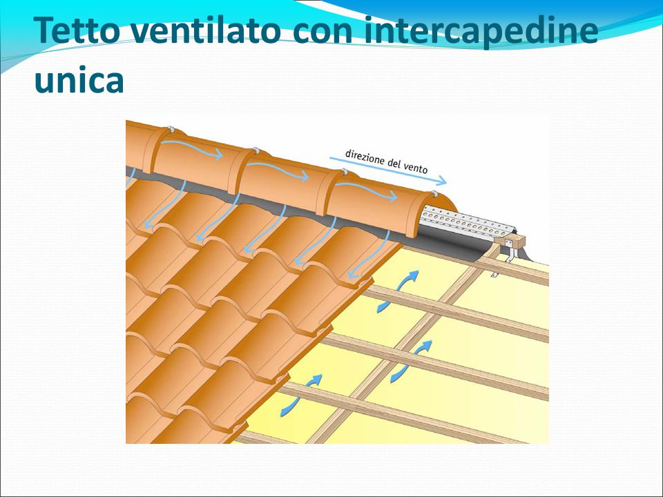 Tetto ventilato con intercapedine unica