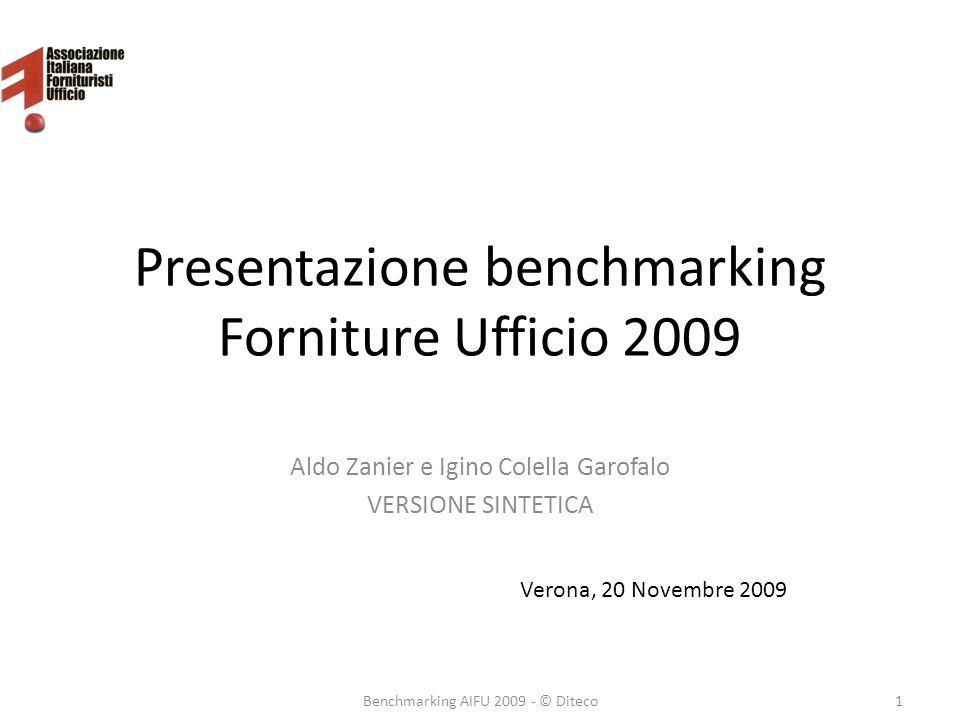 Presentazione benchmarking Forniture Ufficio 2009