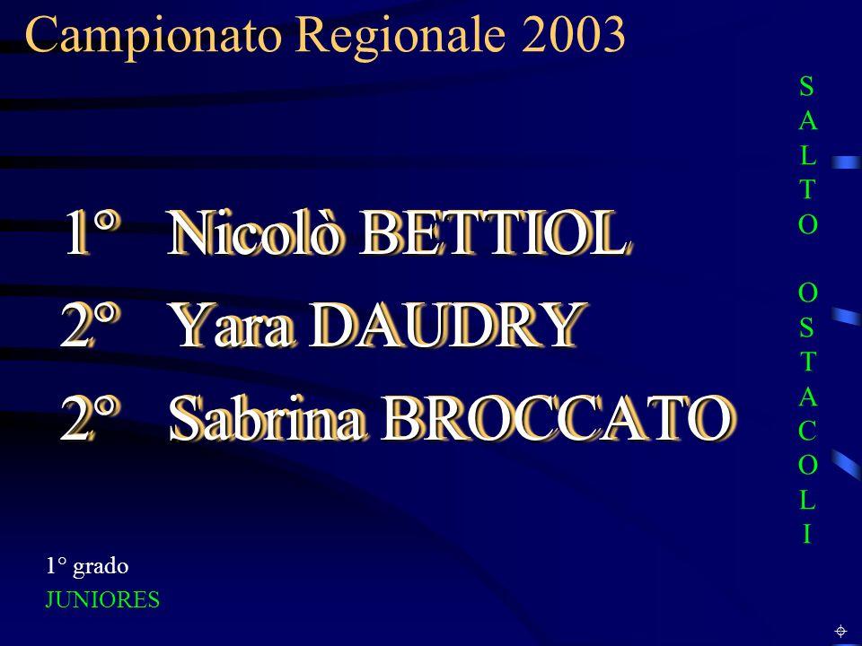 1° Nicolò BETTIOL 2° Yara DAUDRY 2° Sabrina BROCCATO