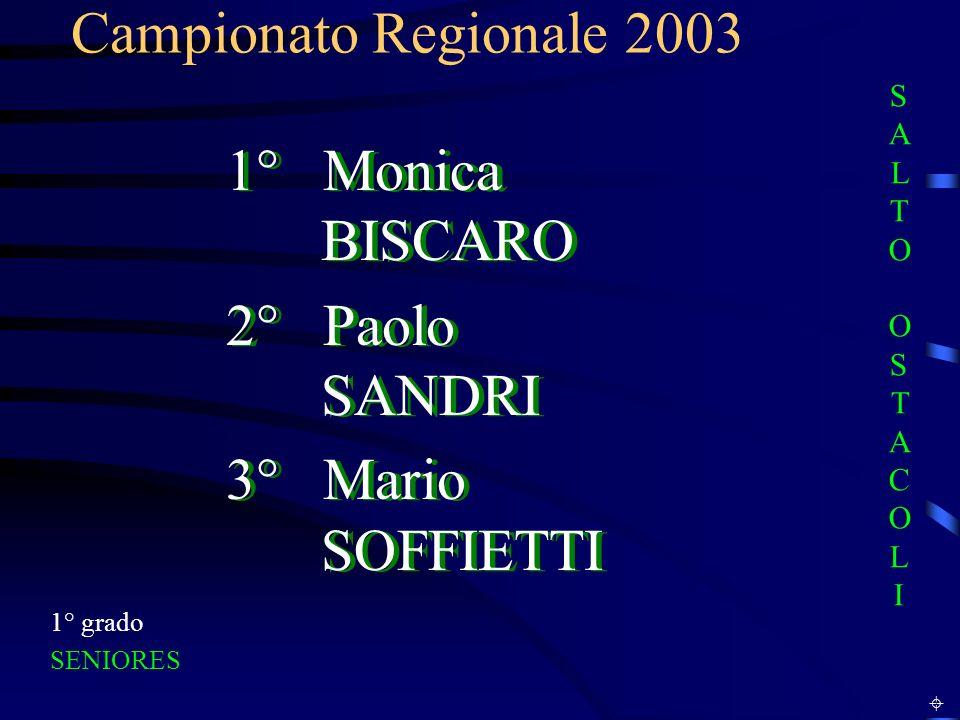 Campionato Regionale 2003 1° Monica BISCARO 2° Paolo SANDRI