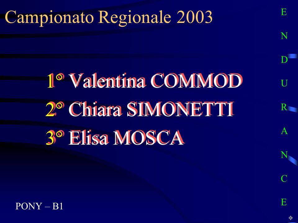 1° Valentina COMMOD 2° Chiara SIMONETTI 3° Elisa MOSCA