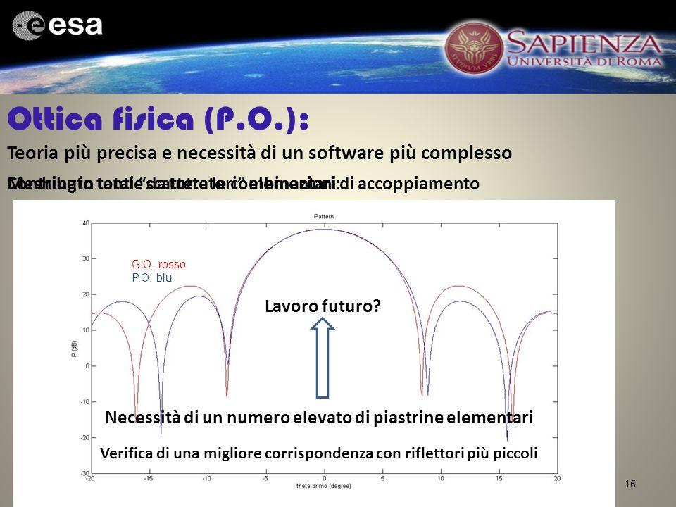 Ottica fisica (P.O.):Teoria più precisa e necessità di un software più complesso. Meshing in tanti scatteratori elementari: