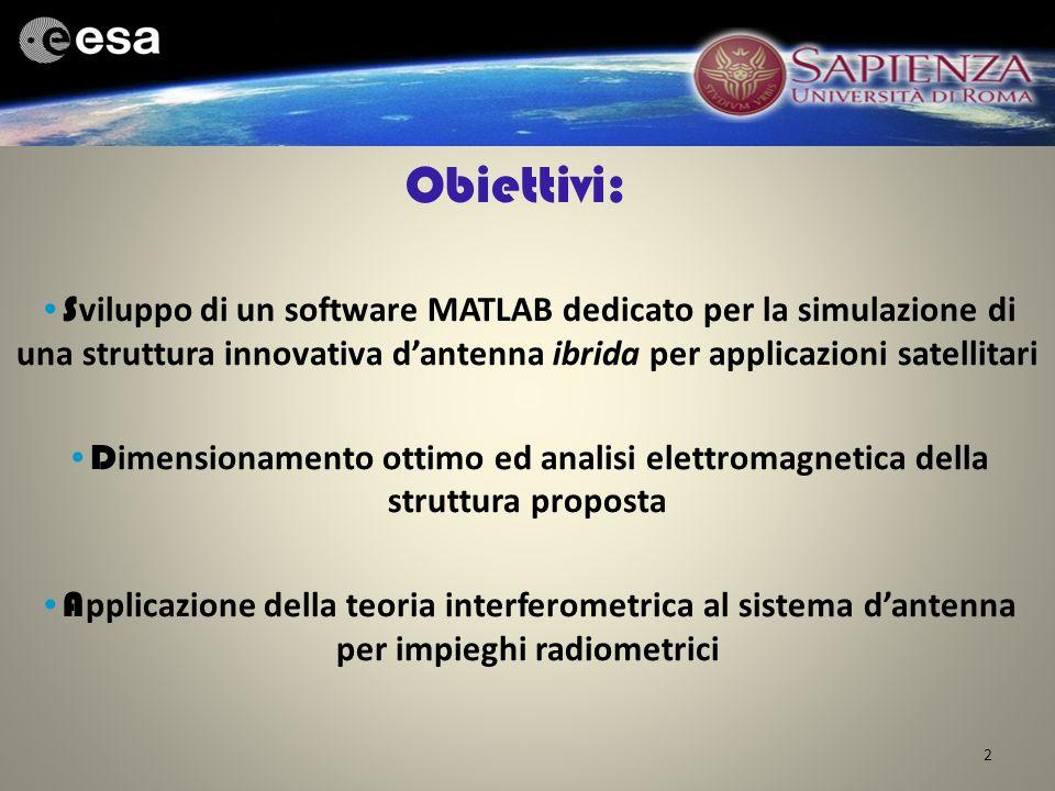 Obiettivi:Sviluppo di un software MATLAB dedicato per la simulazione di una struttura innovativa d'antenna ibrida per applicazioni satellitari.