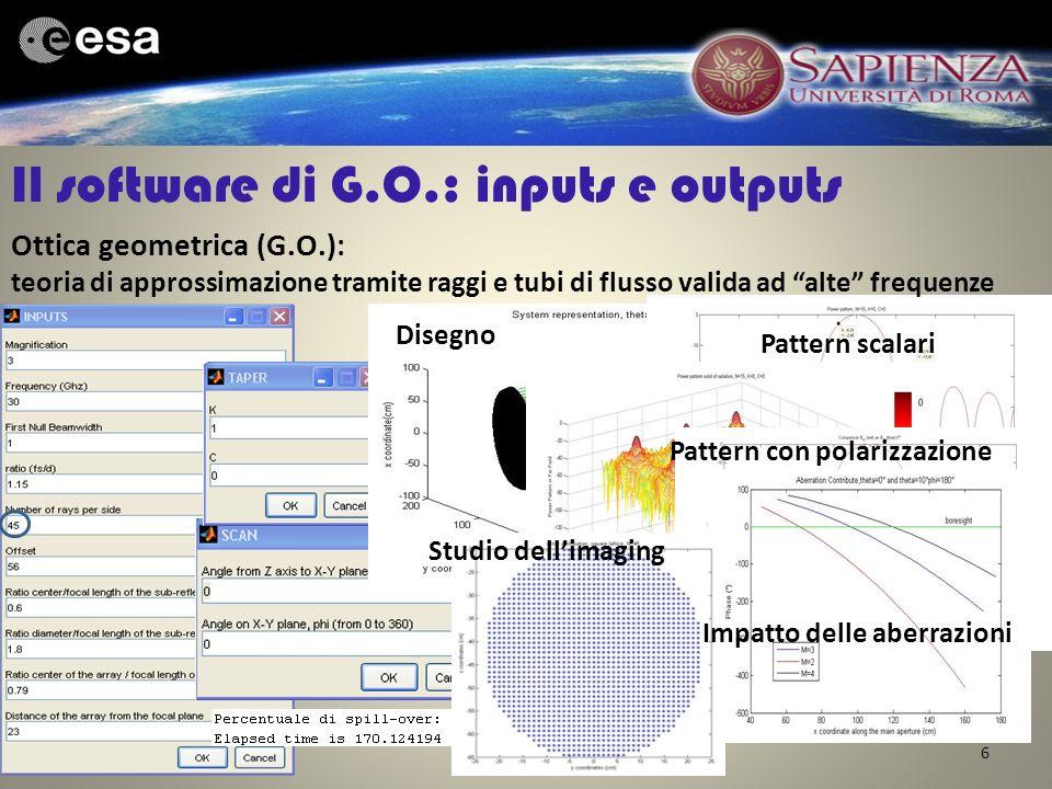 Il software di G.O.: inputs e outputs