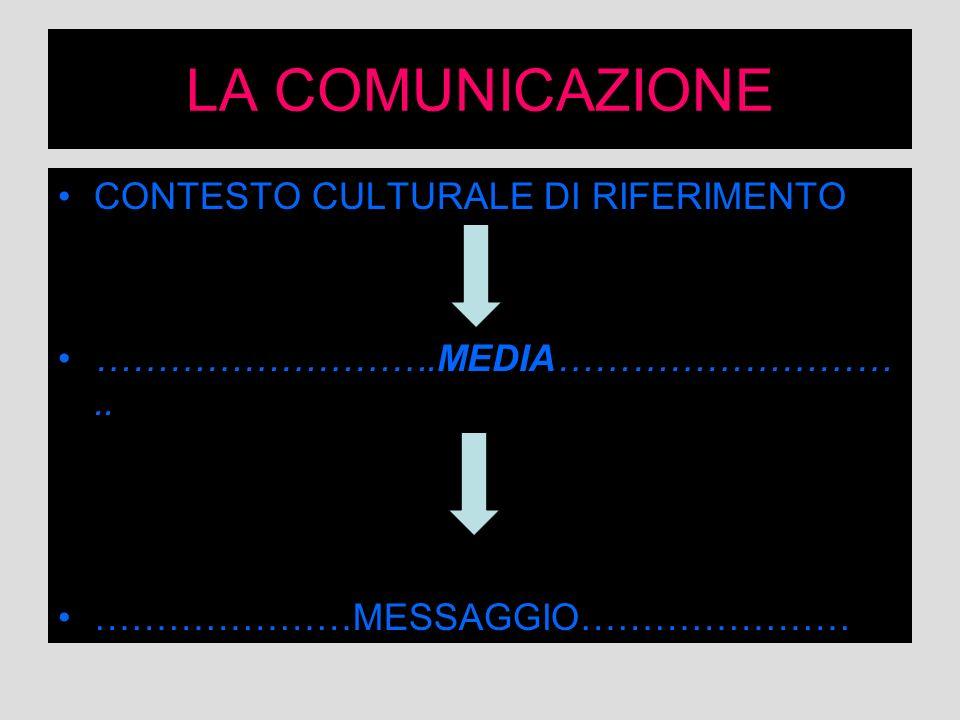 LA COMUNICAZIONE CONTESTO CULTURALE DI RIFERIMENTO