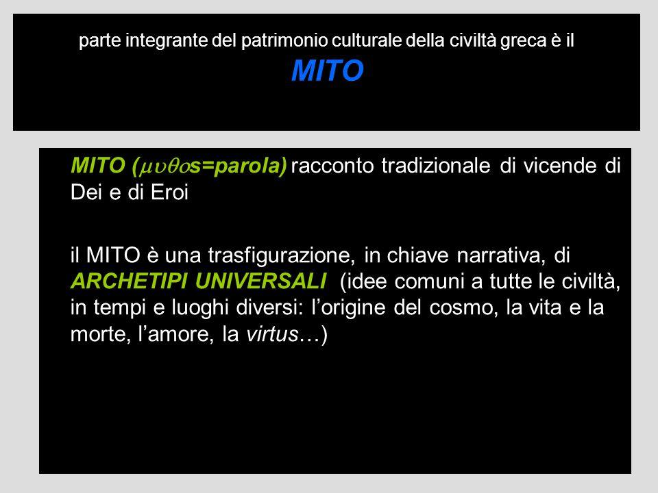 MITO (muqos=parola) racconto tradizionale di vicende di Dei e di Eroi