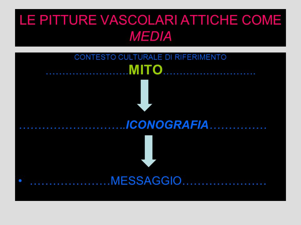 LE PITTURE VASCOLARI ATTICHE COME MEDIA
