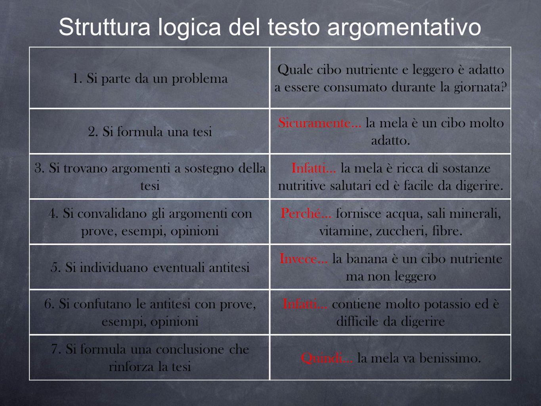 Struttura logica del testo argomentativo
