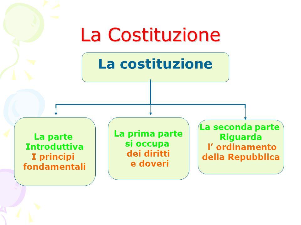La Costituzione La costituzione La seconda parte La prima parte