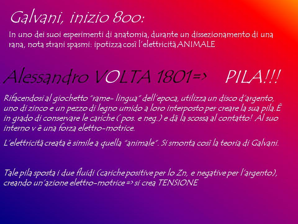 Alessandro VOLTA 1801=> PILA!!!