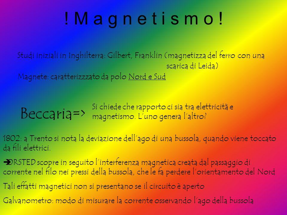 ! M a g n e t i s m o ! Beccaria=>