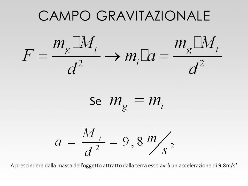 CAMPO GRAVITAZIONALE Se