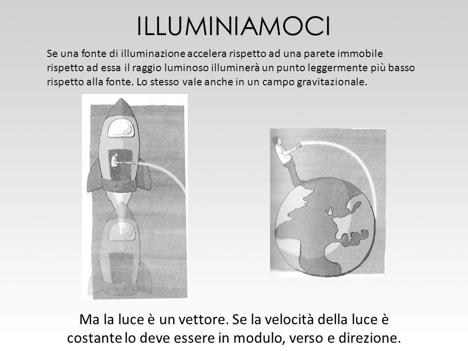 ILLUMINIAMOCI