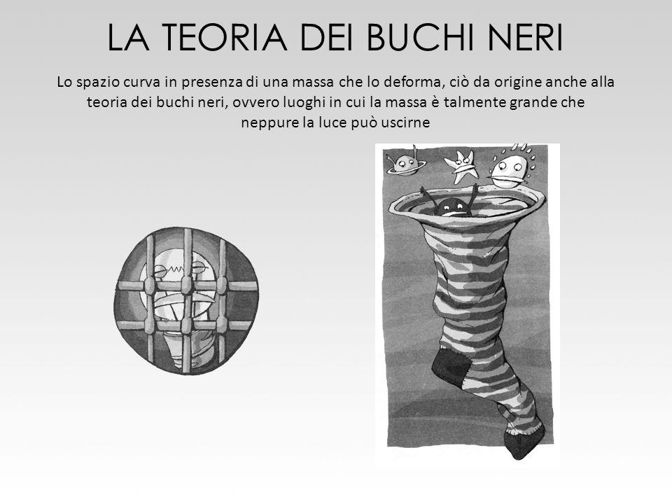 LA TEORIA DEI BUCHI NERI