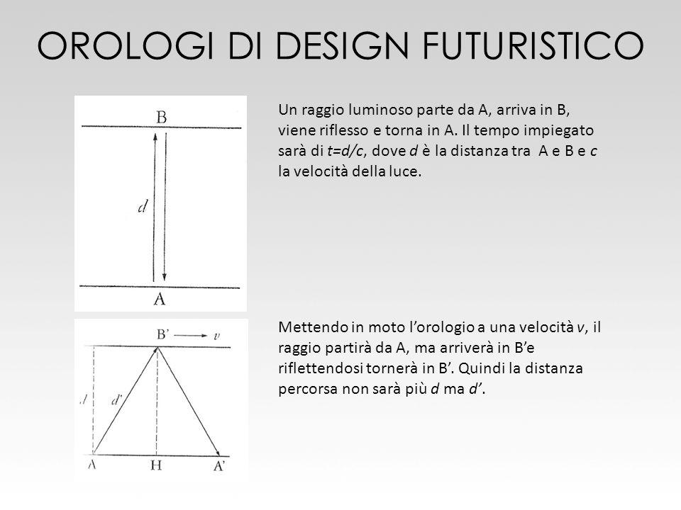 OROLOGI DI DESIGN FUTURISTICO
