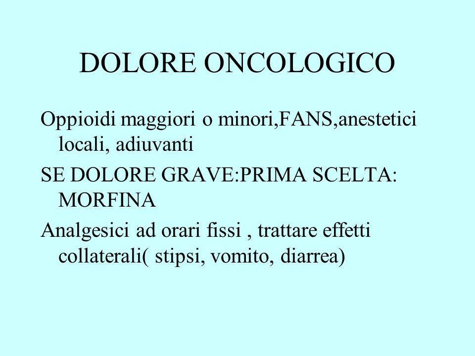 DOLORE ONCOLOGICO Oppioidi maggiori o minori,FANS,anestetici locali, adiuvanti. SE DOLORE GRAVE:PRIMA SCELTA: MORFINA.