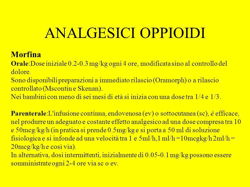 ANALGESICI OPPIOIDI Morfina