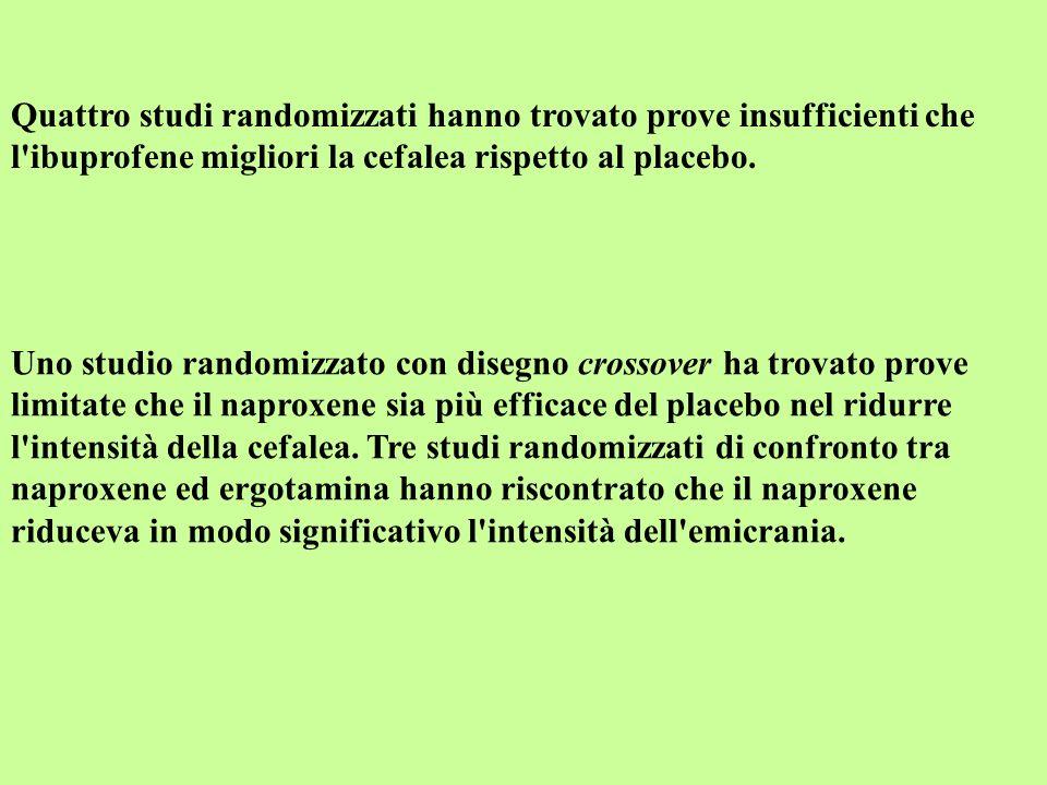 Quattro studi randomizzati hanno trovato prove insufficienti che l ibuprofene migliori la cefalea rispetto al placebo.
