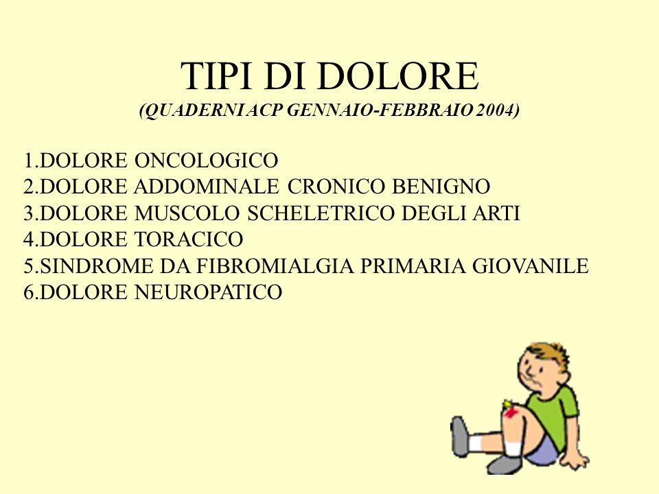 TIPI DI DOLORE (QUADERNI ACP GENNAIO-FEBBRAIO 2004)