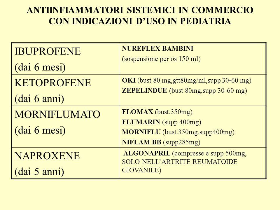 IBUPROFENE (dai 6 mesi) KETOPROFENE (dai 6 anni) MORNIFLUMATO