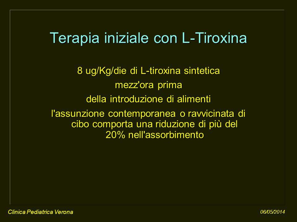 Terapia iniziale con L-Tiroxina