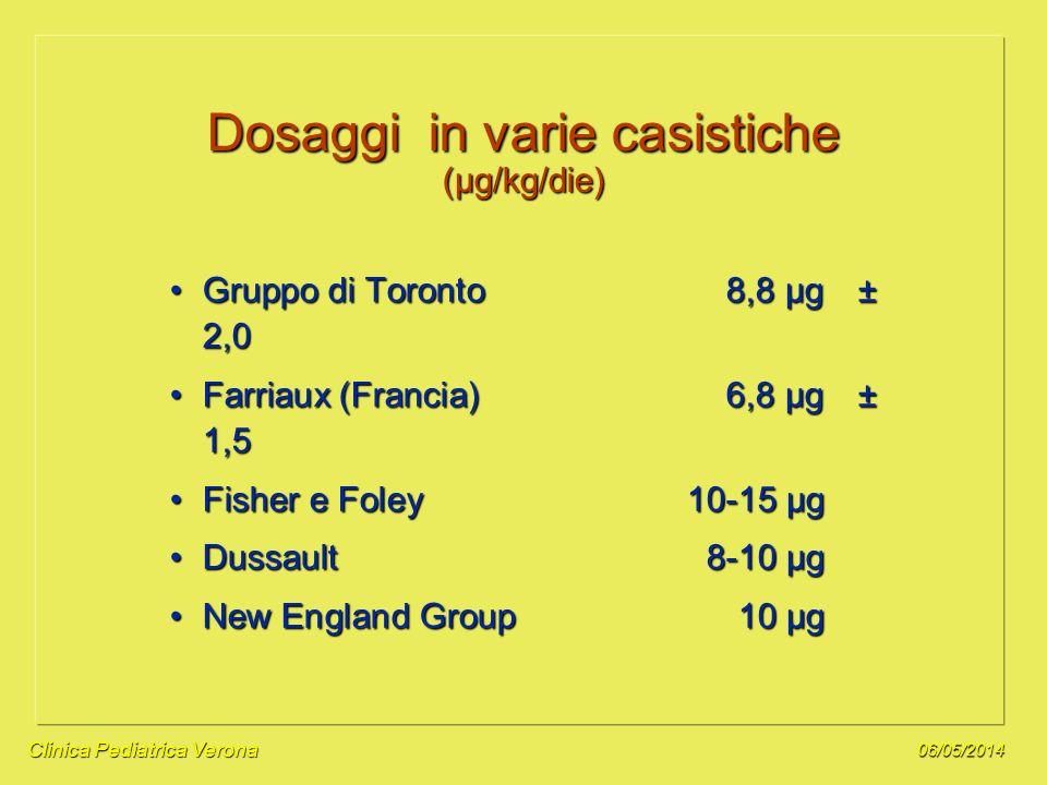 Dosaggi in varie casistiche (µg/kg/die)